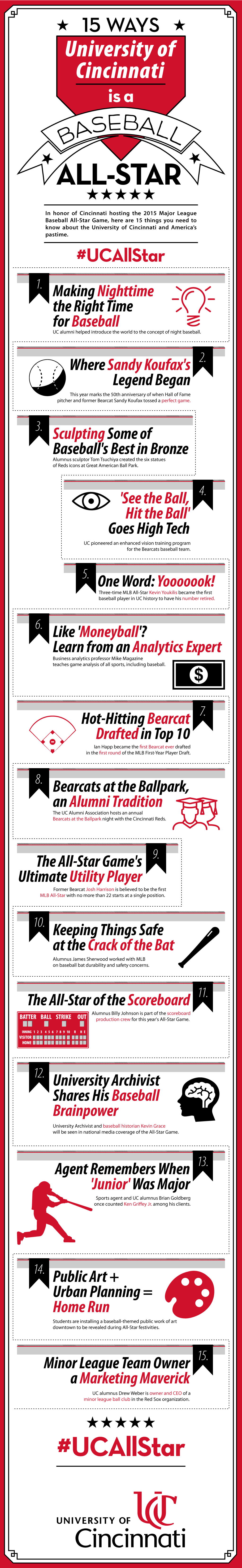 UC All Star Info-Graphic