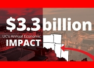 A chart indicating how the University of Cincinnati has a huge economic impact on the southwest Ohio region.
