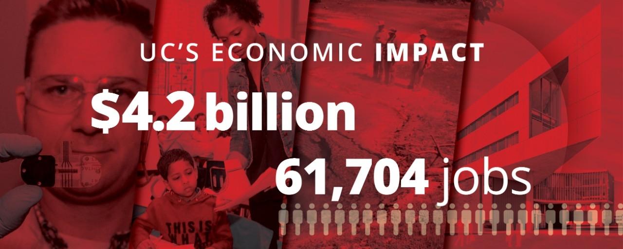 UC's economic impact: $4.2 billion, 61,704 jobs