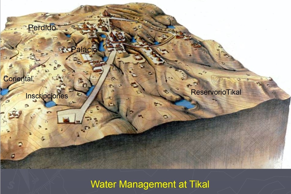 An illustrated slide of the ancient waterways and reservoirs in Tikal, Guatemala, Central America.