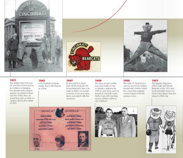 Bearcat timeline: 1931 to 1951
