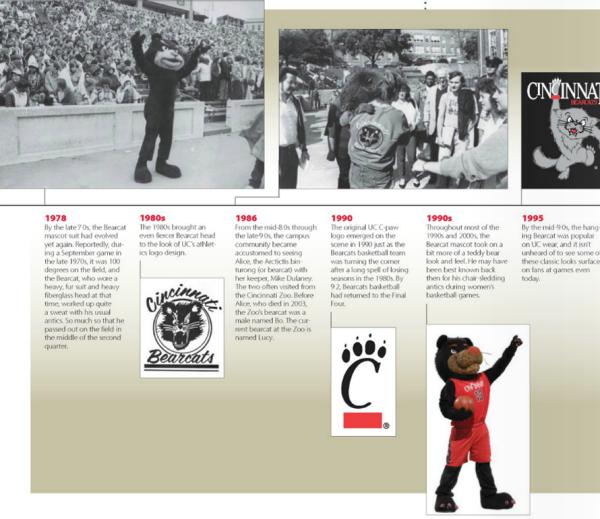 Bearcat timeline: 1978 to 1995
