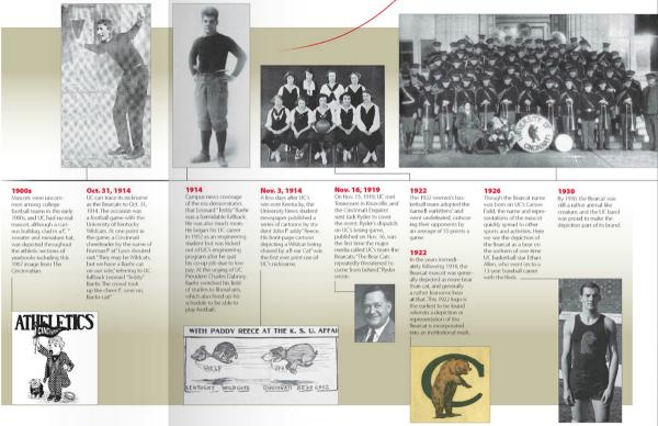 UC Bearcats Timeline