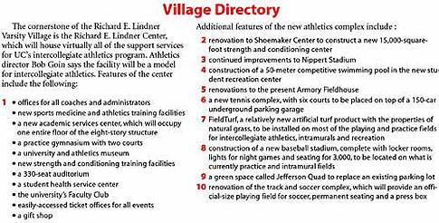 Village Directory